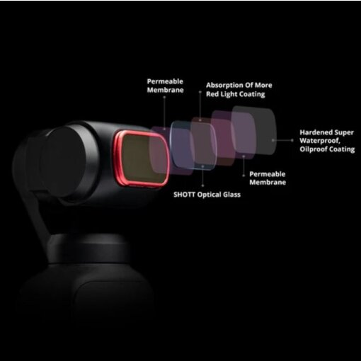 PGYTECH - DJI Osmo Pocket / Pocket 2 UV Filter